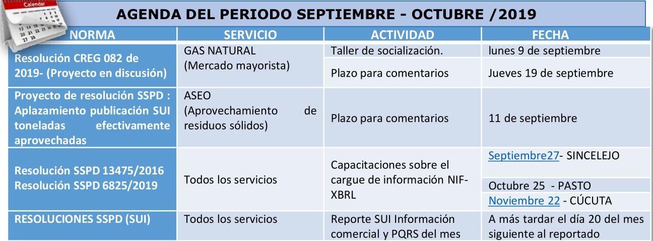 septiembre octubre agenda regulatoria